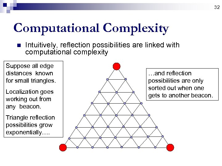 32 Computational Complexity n Intuitively, reflection possibilities are linked with computational complexity Suppose all