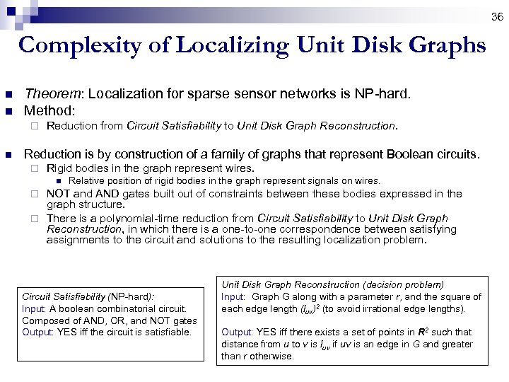 36 Complexity of Localizing Unit Disk Graphs n n Theorem: Localization for sparse sensor