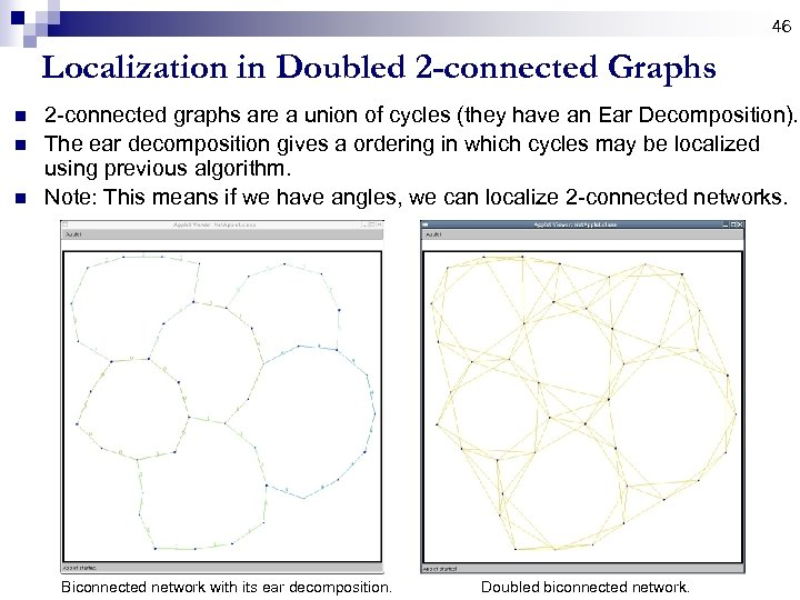 46 Localization in Doubled 2 -connected Graphs n n n 2 -connected graphs are