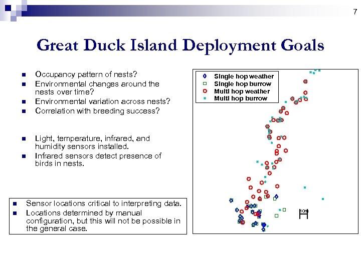 7 Great Duck Island Deployment Goals n n n n Occupancy pattern of nests?