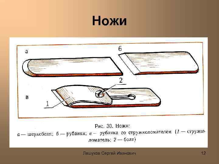 Ножи Лешуков Сергей Иванович 12