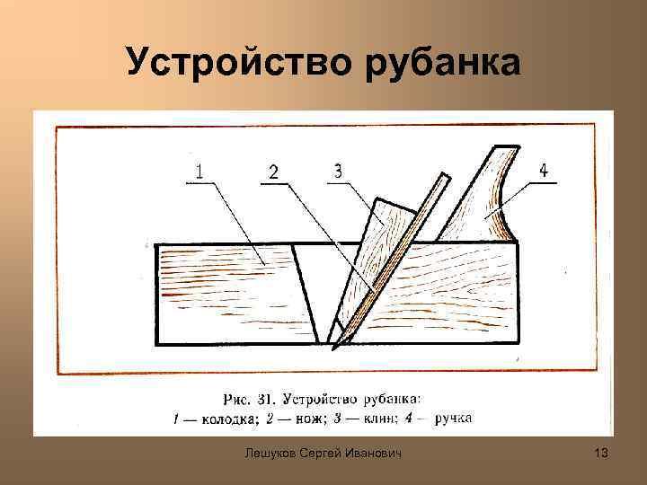 Устройство рубанка Лешуков Сергей Иванович 13
