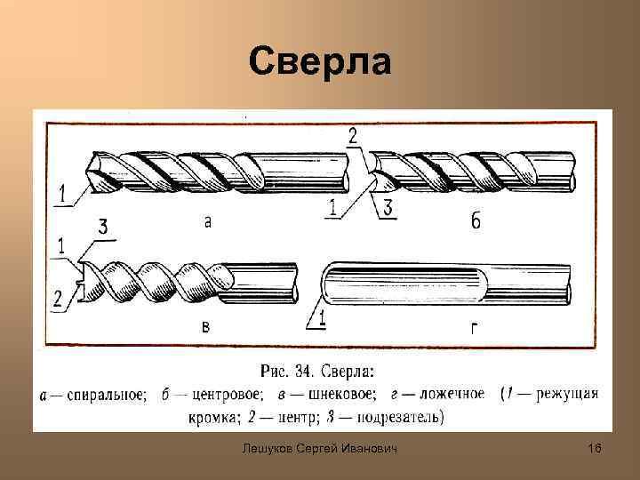 Сверла Лешуков Сергей Иванович 16