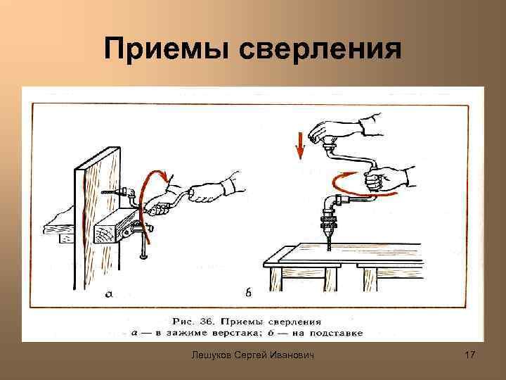 Приемы сверления Лешуков Сергей Иванович 17
