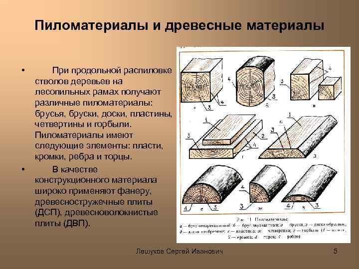 Пиломатериалы и древесные материалы • • При продольной распиловке стволов деревьев на лесопильных рамах
