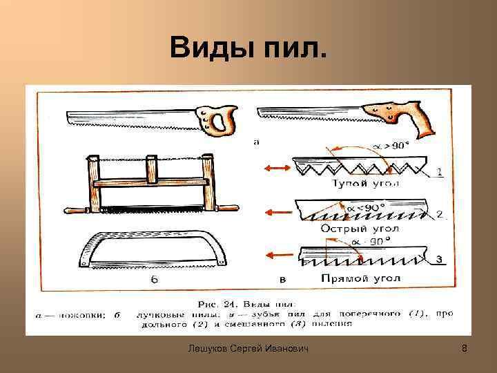 Виды пил. Лешуков Сергей Иванович 8