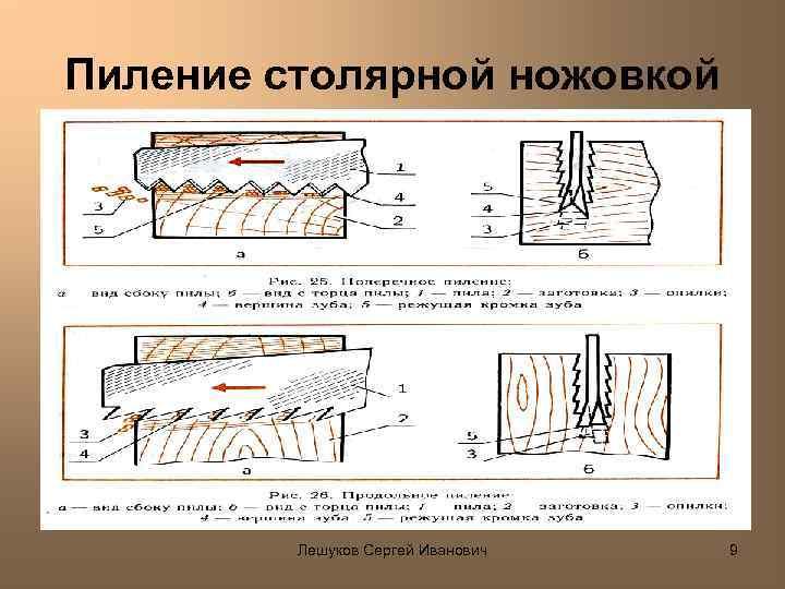 Пиление столярной ножовкой Лешуков Сергей Иванович 9