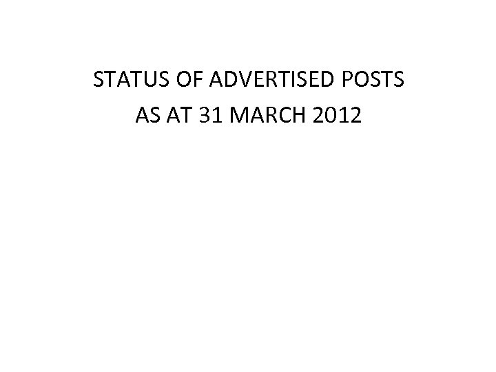 STATUS OF ADVERTISED POSTS AS AT 31 MARCH 2012 1