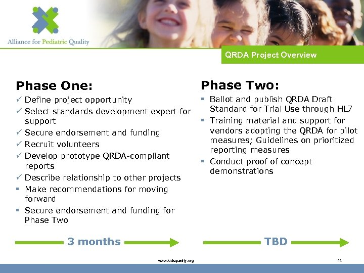 QRDA Project Overview Phase One: Phase Two: ü Define project opportunity ü Select standards