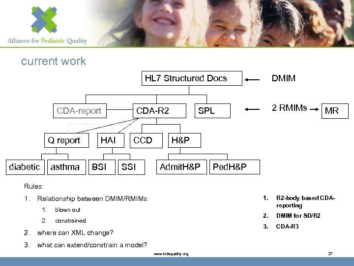current work HL 7 Structured Docs CDA-report Q report diabetic asthma HAI BSI CDA-R