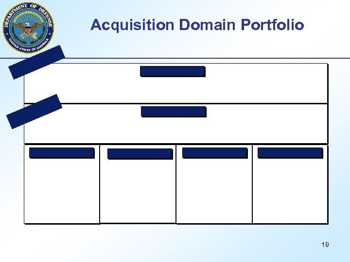 Acquisition Domain Portfolio 19