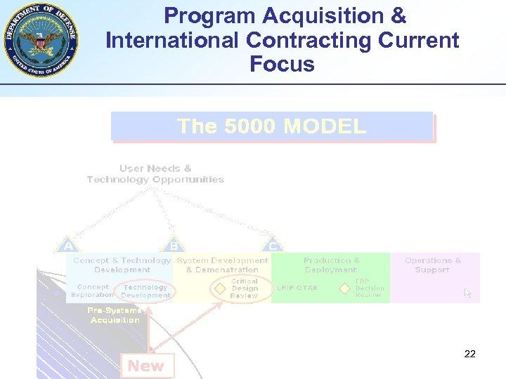 Program Acquisition & International Contracting Current Focus 22