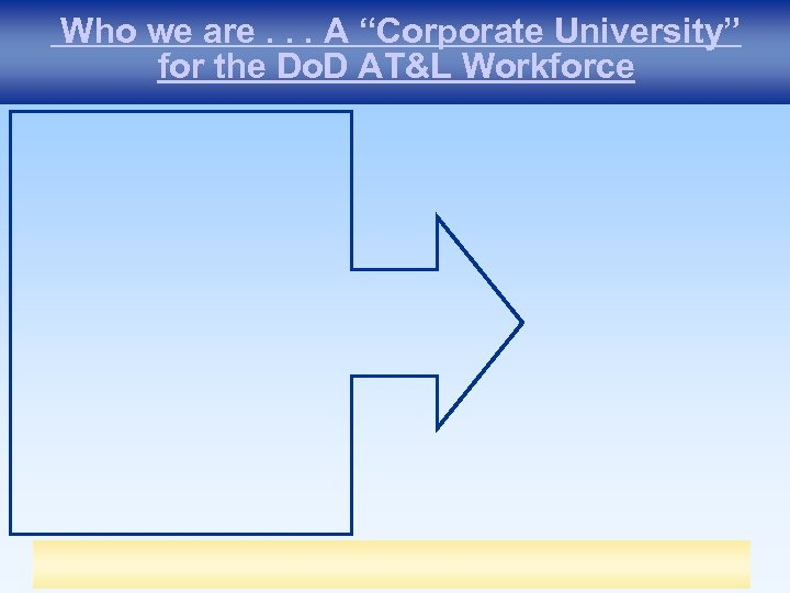 "Who we are. . . A ""Corporate University"" for the Do. D AT&L Workforce"