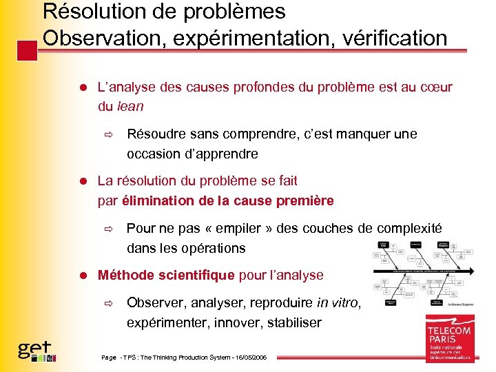 Résolution de problèmes Observation, expérimentation, vérification l L'analyse des causes profondes du problème est