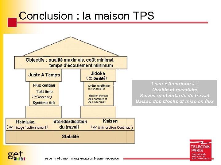 Conclusion : la maison TPS Lean « théorique » : Qualité et réactivité Kaizen