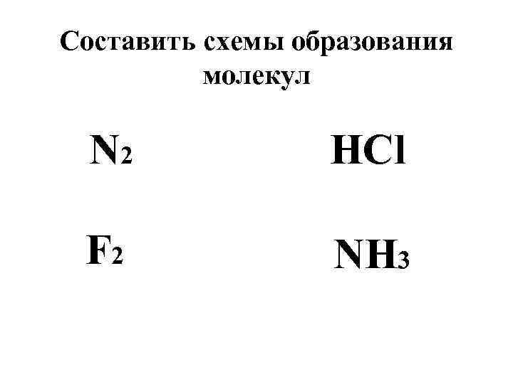 Составить схемы образования молекул N 2 HCl F 2 NH 3
