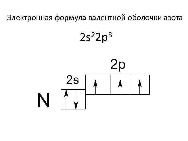 Электронная формула валентной оболочки азота 22 p 3 2 s