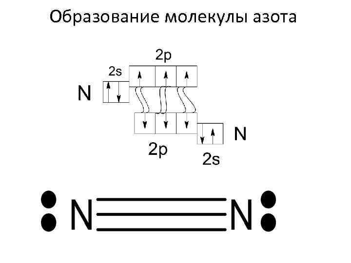 Образование молекулы азота