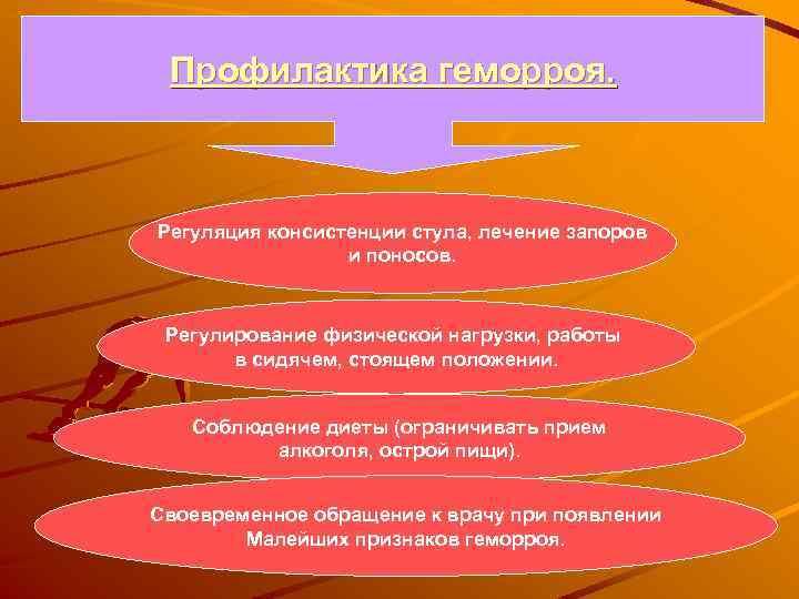 Профилактика геморроя. Регуляция консистенции стула, лечение запоров и поносов. Регулирование физической нагрузки, работы в