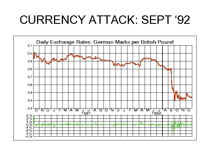 CURRENCY ATTACK: SEPT ' 92