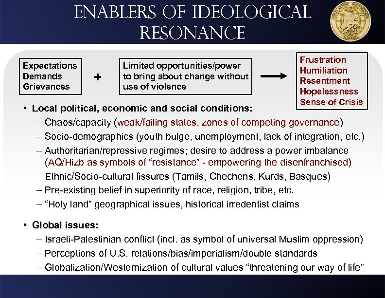Enablers of ideological resonance Expectations Demands Grievances + Limited opportunities/power to bring about change