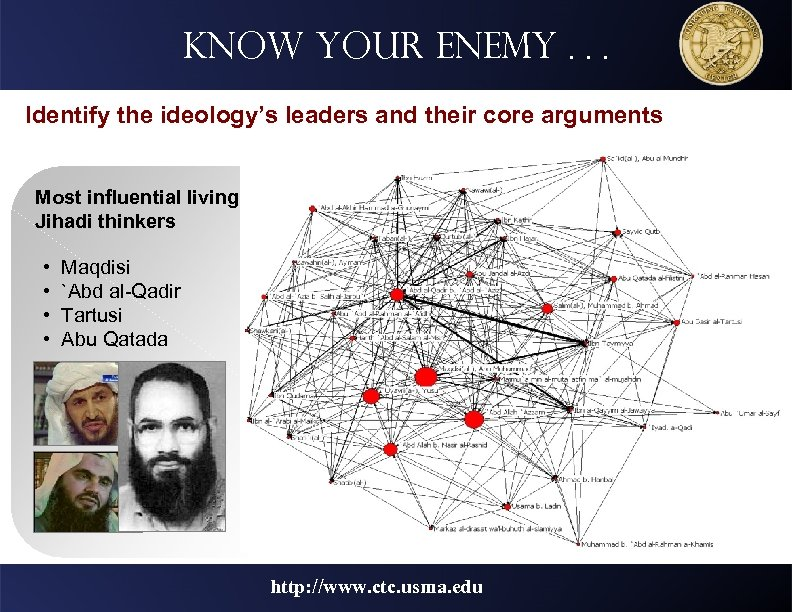 Know your Enemy. . . Identify the ideology's leaders and their core arguments Most