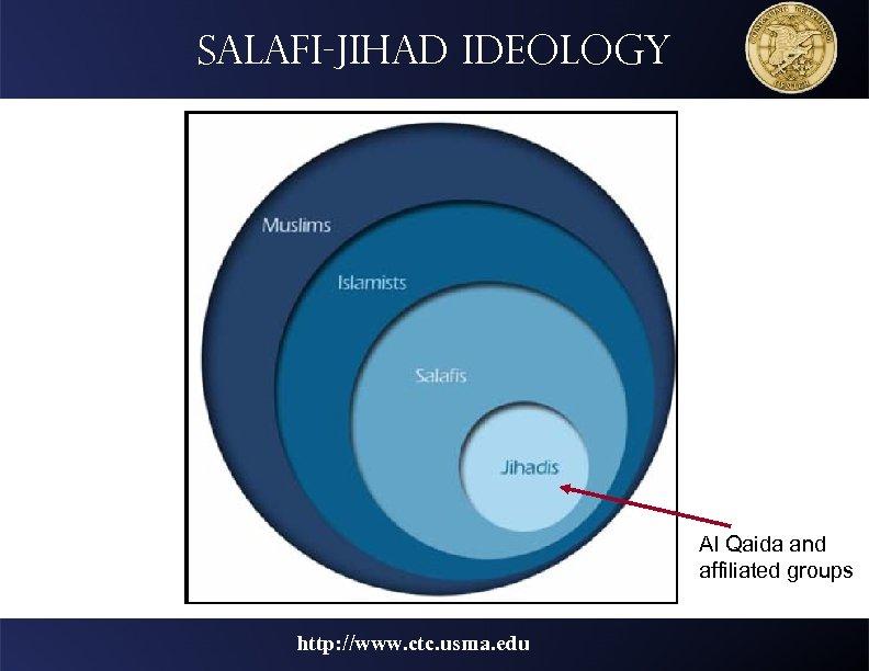 Salafi-jihad ideology Al Qaida and affiliated groups http: //www. ctc. usma. edu