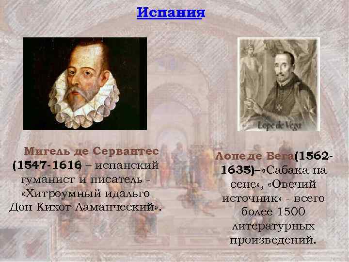 Испания Мигель де Сервантес (1547 -1616 – испанский ) гуманист и писатель «Хитроумный идальго