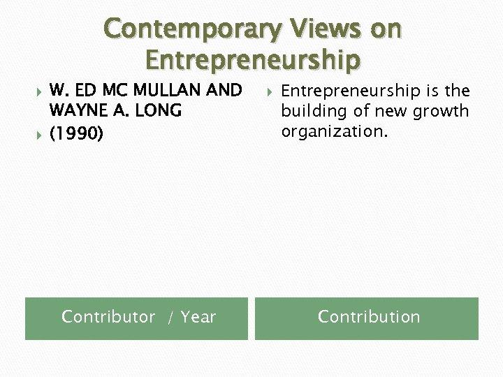 Contemporary Views on Entrepreneurship W. ED MC MULLAN AND WAYNE A. LONG (1990) Contributor