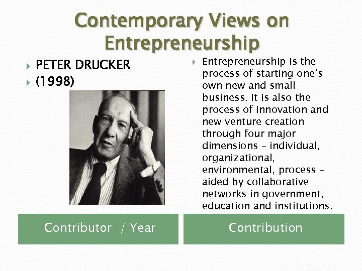 Contemporary Views on Entrepreneurship PETER DRUCKER (1998) Contributor / Year Entrepreneurship is the process