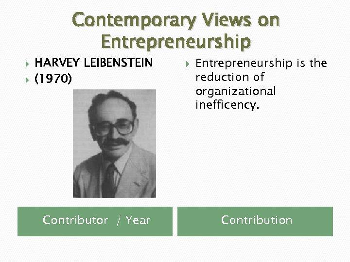 Contemporary Views on Entrepreneurship HARVEY LEIBENSTEIN (1970) Contributor / Year Entrepreneurship is the reduction