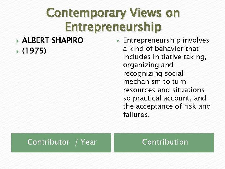 Contemporary Views on Entrepreneurship ALBERT SHAPIRO (1975) Contributor / Year Entrepreneurship involves a kind