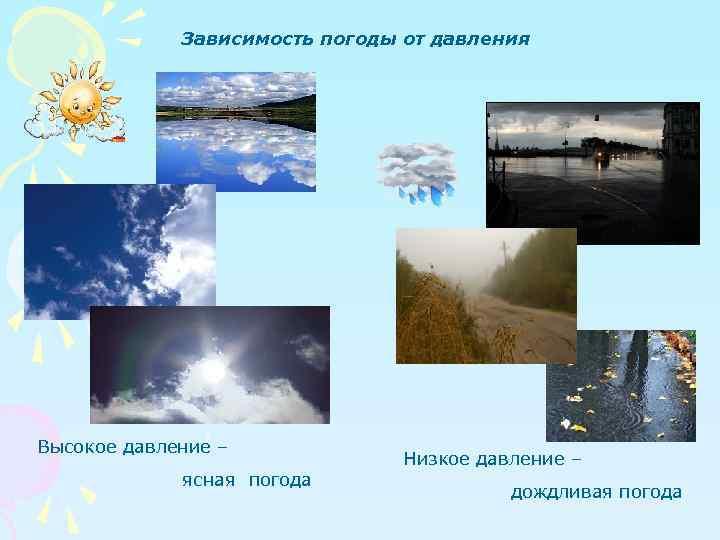 Зависимость погоды от давления Высокое давление – ясная погода Низкое давление – дождливая погода