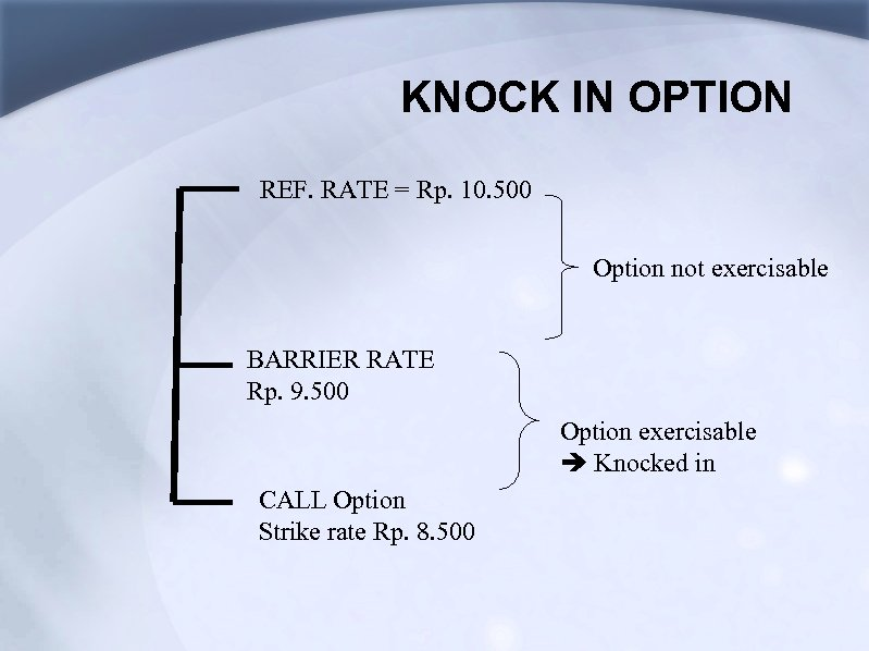 KNOCK IN OPTION REF. RATE = Rp. 10. 500 Option not exercisable BARRIER RATE