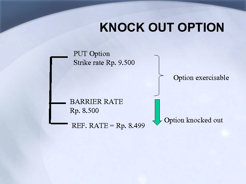 KNOCK OUT OPTION PUT Option Strike rate Rp. 9. 500 Option exercisable BARRIER RATE