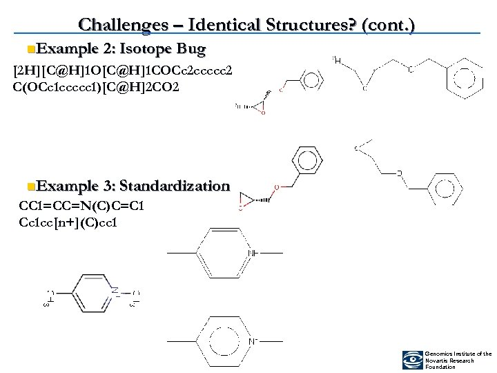 Challenges – Identical Structures? (cont. ) n. Example 2: Isotope Bug [2 H][C@H]1 O[C@H]1
