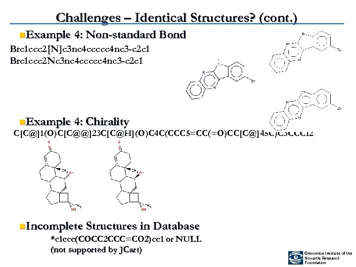 Challenges – Identical Structures? (cont. ) n. Example 4: Non-standard Bond Brc 1 ccc