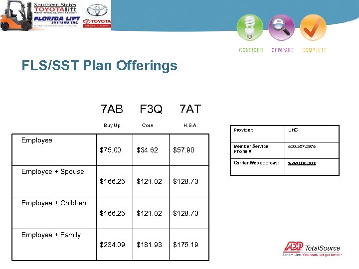 FLS/SST Plan Offerings 7 AB F 3 Q 7 AT Buy Up Core H.