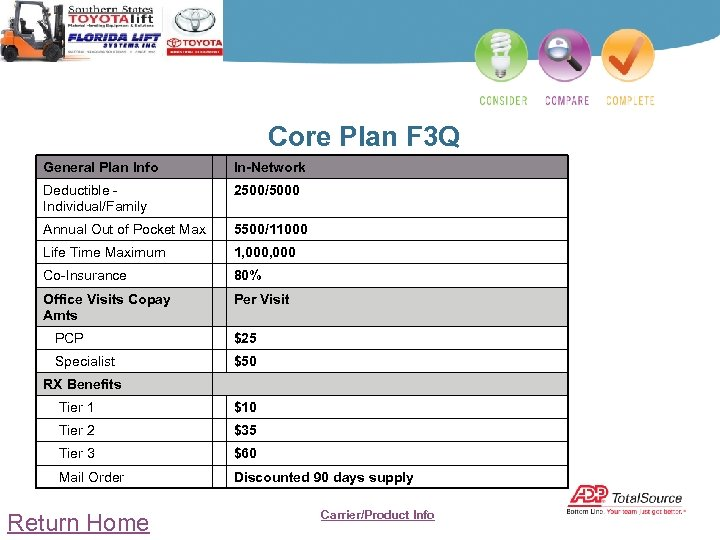 Core Plan F 3 Q General Plan Info In-Network Deductible - Individual/Family 2500/5000 Annual