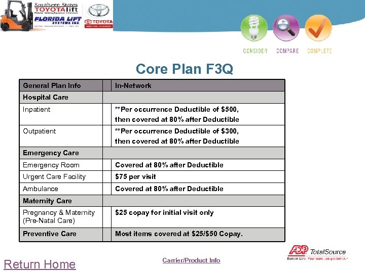 Core Plan F 3 Q General Plan Info In-Network Hospital Care Inpatient **Per occurrence