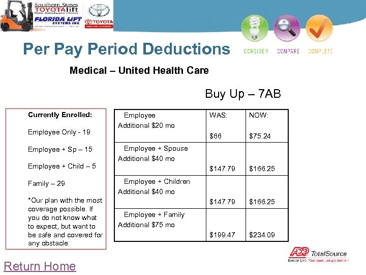 Per Pay Period Deductions Medical – United Health Care Buy Up – 7 AB