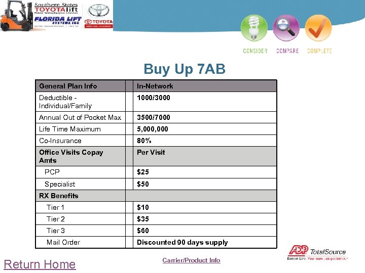 Buy Up 7 AB General Plan Info In-Network Deductible - Individual/Family 1000/3000 Annual Out