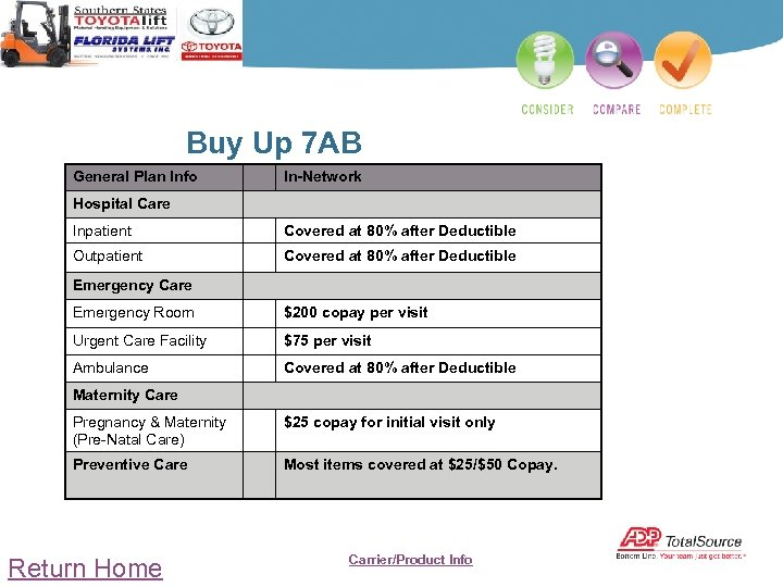 Buy Up 7 AB General Plan Info In-Network Hospital Care Inpatient Covered at 80%