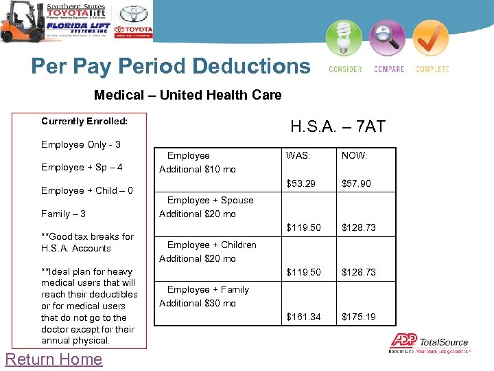 Per Pay Period Deductions Medical – United Health Care Currently Enrolled: H. S. A.