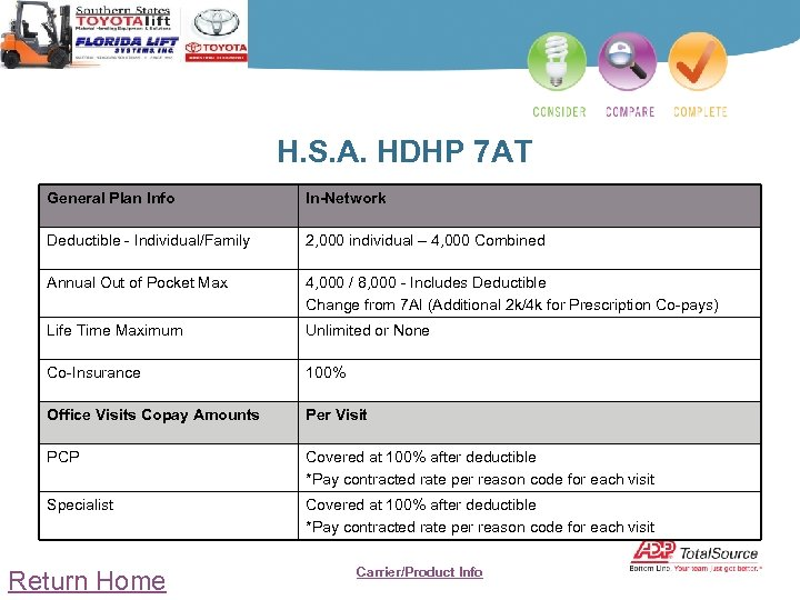 H. S. A. HDHP 7 AT General Plan Info In-Network Deductible - Individual/Family 2,