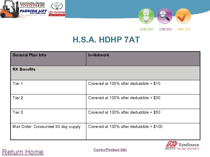 H. S. A. HDHP 7 AT General Plan Info In-Network RX Benefits Tier 1