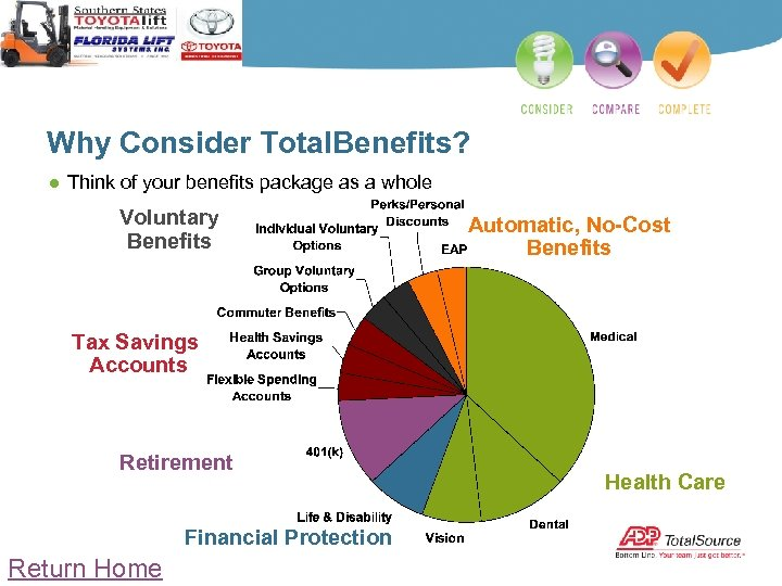Why Consider Total. Benefits? ● Think of your benefits package as a whole Voluntary