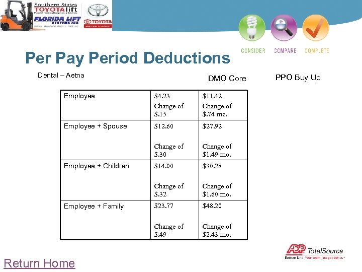 Per Pay Period Deductions Dental – Aetna DMO Core Employee $4. 23 Change of