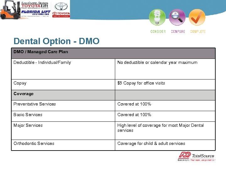 Dental Option - DMO / Managed Care Plan Deductible - Individual/Family No deductible or