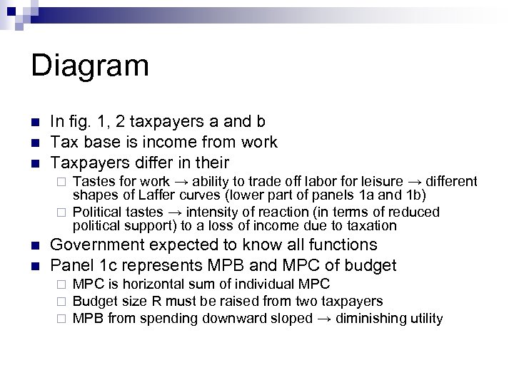 Diagram n n n In fig. 1, 2 taxpayers a and b Tax base